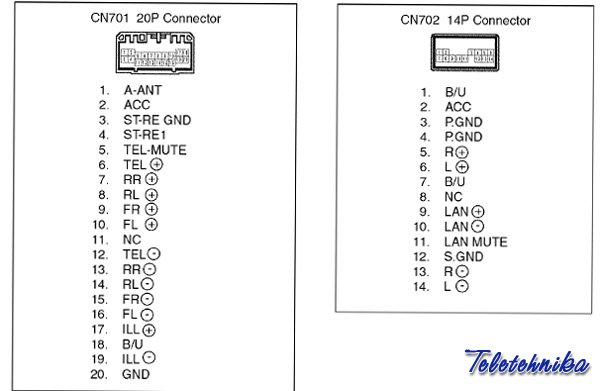 1276422893_suzpacpin suzuki panasonic pacr06 pinout cable and connector diagrams usb panasonic car stereo wiring diagram at alyssarenee.co
