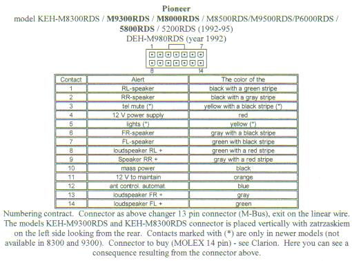 pioneer keh wiring diagram pioneer wiring diagrams description 548396 pioneer keh wiring diagram