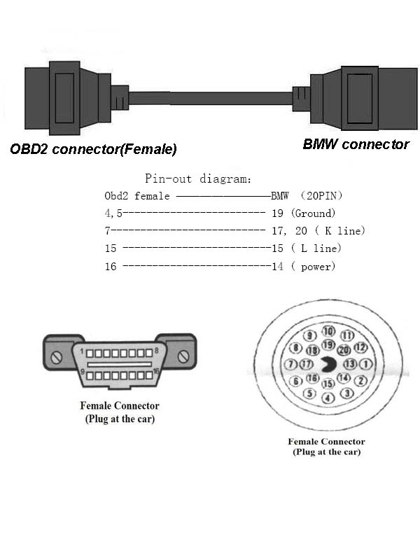 bmw obd2 wiring wire center \u2022 1982 bmw e21 wiring-diagram bmw obd 2 20pin connector cable pinout cable and connector rh pinout net obd2 connector wiring