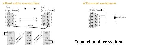 rs232 wiring diagram ls 300 electrical diagrams forum u2022 rh jimmellon co uk
