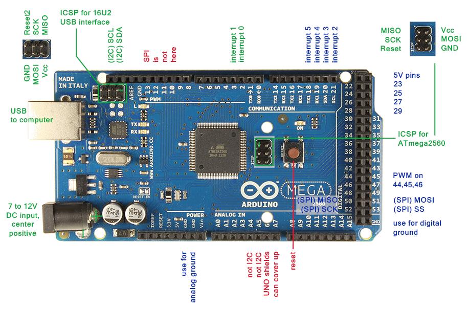 arduino mega pinout v2