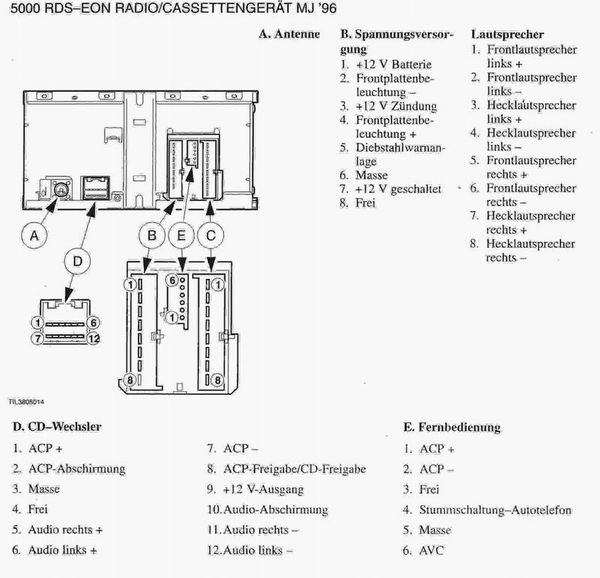 Radio_5000_RDS_k Usb To Ps Wiring Diagram Raspberry on ps2 to usb circuit, motherboard wiring-diagram, usb port wiring-diagram, usb keyboard wiring-diagram, ps2 pinout diagram,