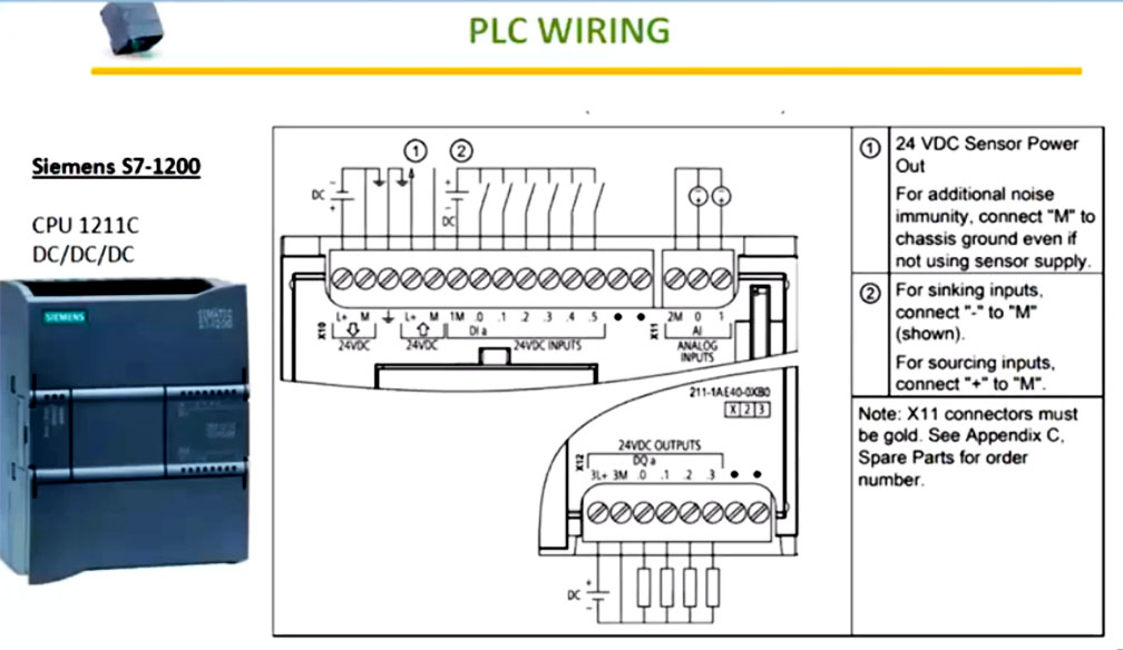 Siemens Simatic s7-1200 DC power