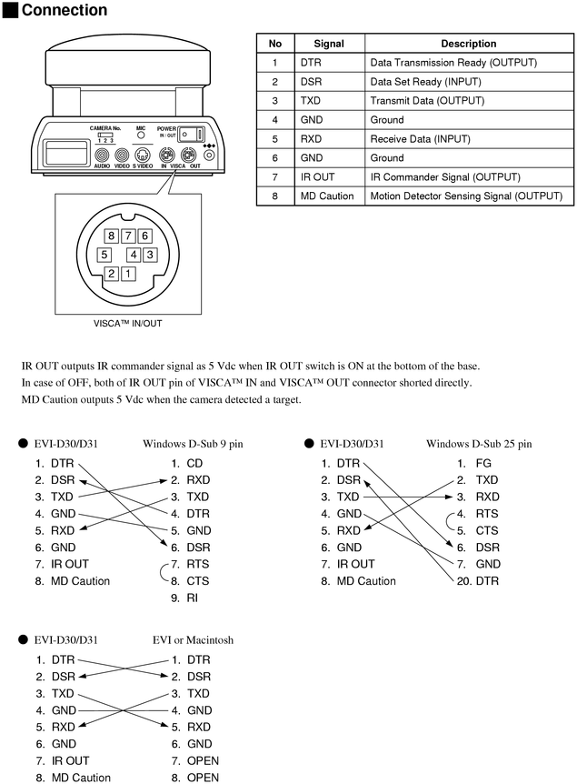 sony wiring diagram with Browse on Vc485 also 220 Volt Dryer Outlet Wiring Diagram as well D 61 e moreover Tv Inputs Outputs Connections Cables besides Product m Kenwood Kdc Bt73dab p 31197.