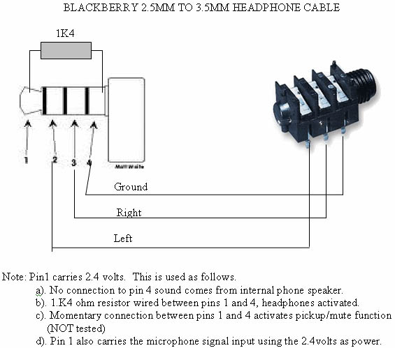 blackbarry_headset_pinout blackberry headset pinout cable and connector diagrams usb samsung headset wiring diagram at mifinder.co