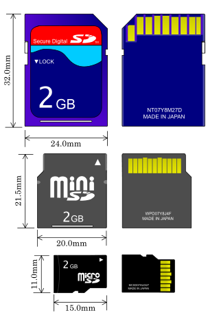 Secure Digital SD Card, Pin Out