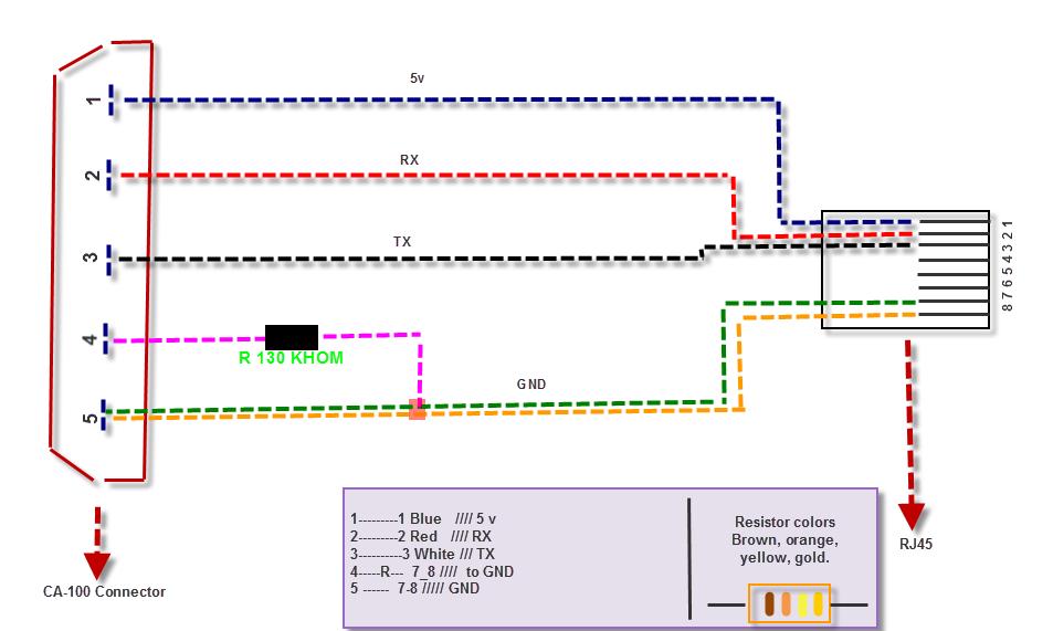 Схема и распиновка usb кабеля
