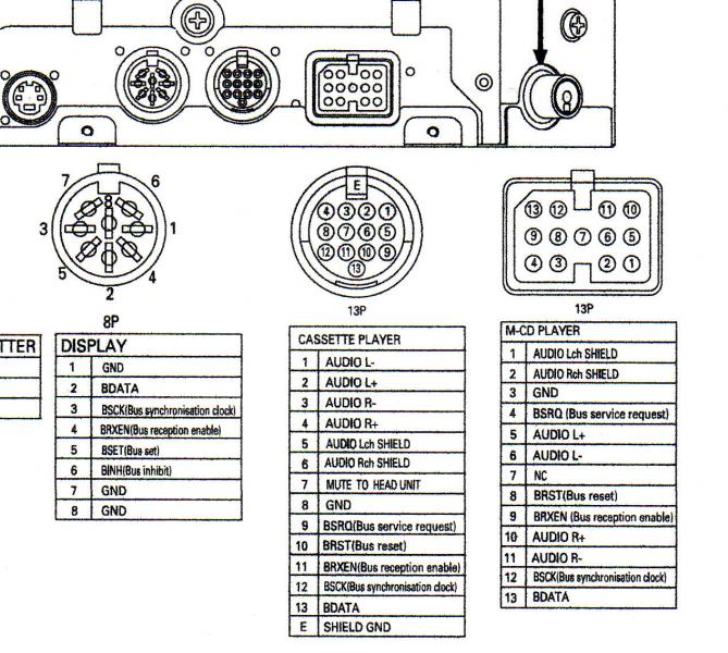 possibly pinout of pioneer headunit in renault espace iii   pinout cable and connector diagrams