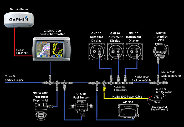 Garmin 441s Wiring Diagram - Wiring Diagram Bookmark on
