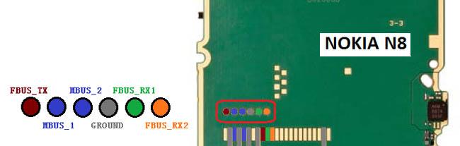 Nokia N8 board pinouts
