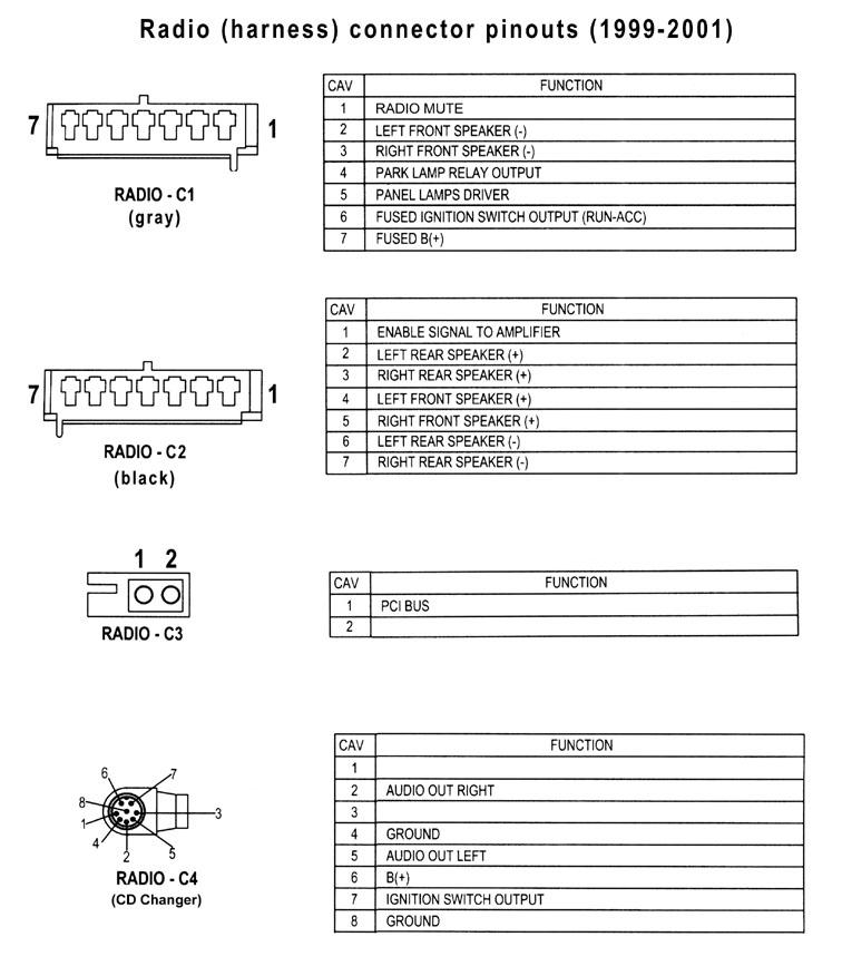 1993 Jeep Cherokee Country Stereo Wiring Diagram