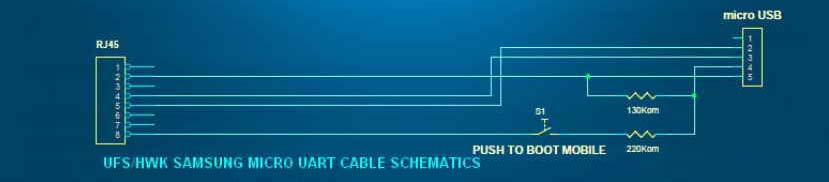 Samsung rj45 wiring diagram complete wiring diagrams samsung uart cable usb micro to rj45 pinout cable and connector rh pinout net rj11 wiring diagram cat5 rj45 wiring diagram cheapraybanclubmaster