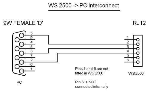 Rj12 To Rs232 Ws2500 Pc Interconnect