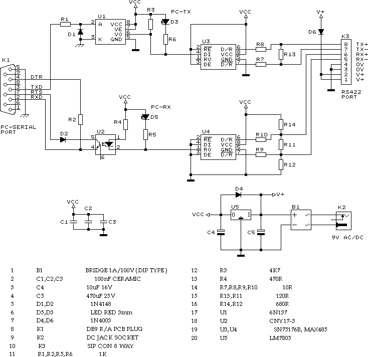 cable description for rs232 to rs422 cable pinout - connector, Wiring diagram